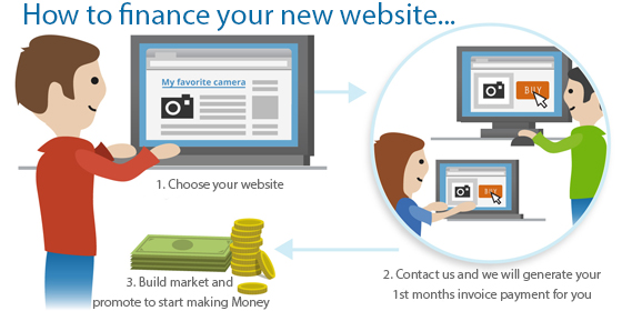 Pay monthly finance to pay for your website internet business
