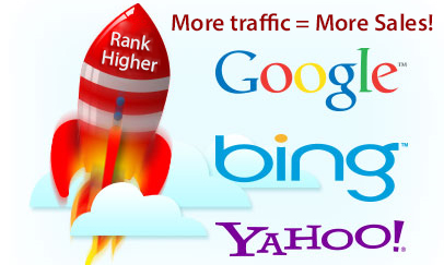 expert website marketing and promotional packages