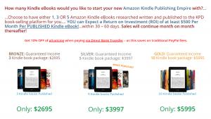 Amazon Kindle Direct publishing TurnKey business opportunity
